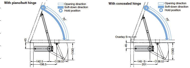 Amortisseur de porte rotatif   pour usage intensif - HDS-20 ... 5c05849338c