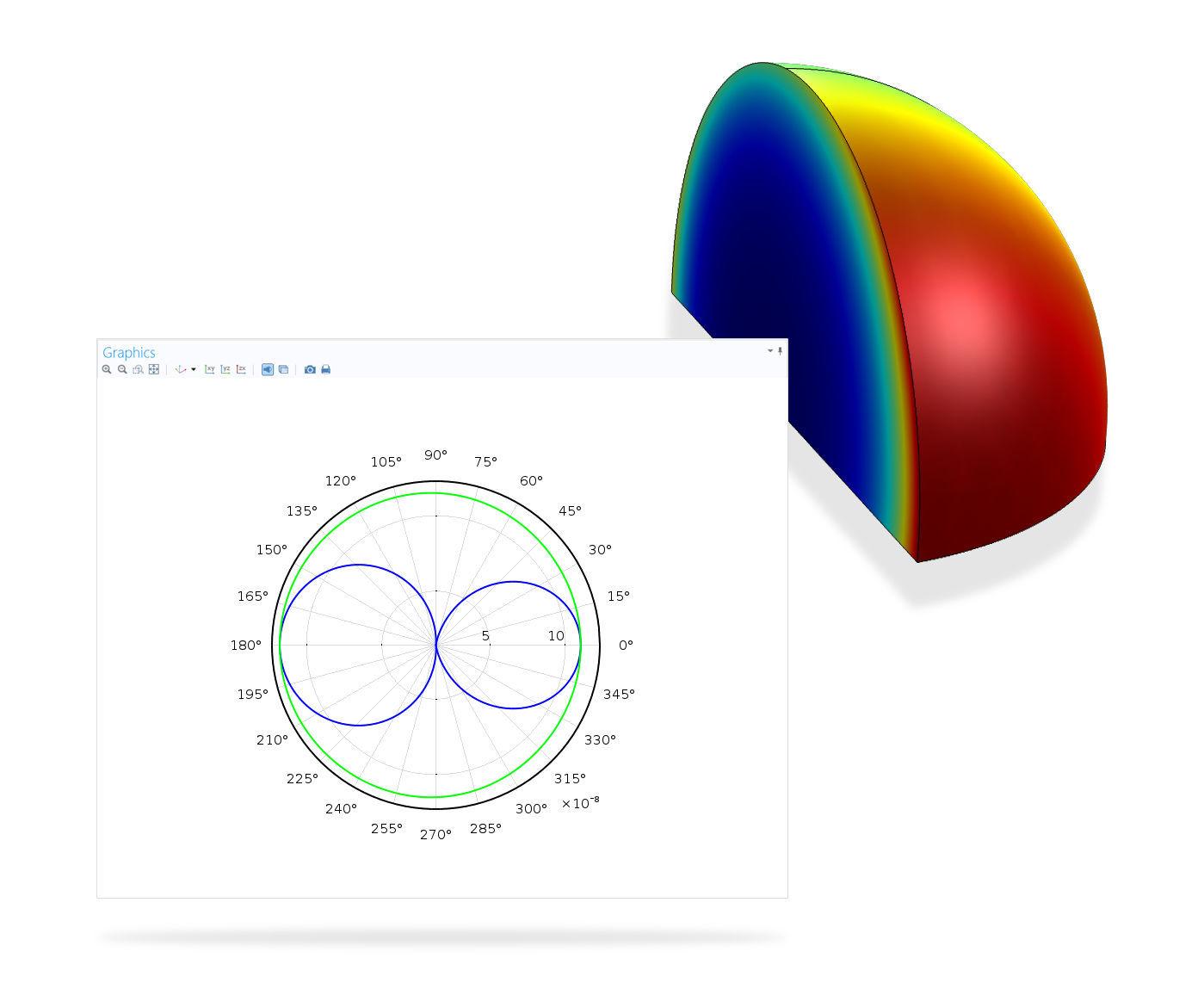 7e8df1282c ... logiciel d'optimisation de conception / de simulation électromagnétique  / pour l'optique ...