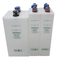 Batterie Ni-Cd / de bloc / CE / IEC