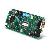 Convertisseur série / RS-232 / RS-485 / Modbus