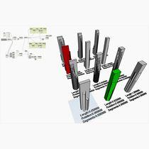 Logiciel de programmation / de conception / BIM