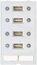Connecteur de données / USB / DIN / rectangulaire