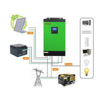 Onduleur DC/AC hors réseau / parallèle / pur sinus / pour application solaire