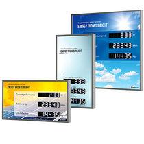 Afficheurs à LED / numériques / grand format / géants