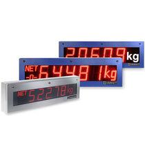Afficheurs à LED / numériques / géants / grand format