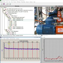Logiciel de diagnostic / d'analyse de vibration / de supervision / pour machine-tournante