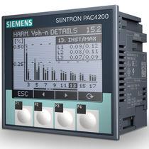 Système de surveillance de puissance / IP65 / de mesure
