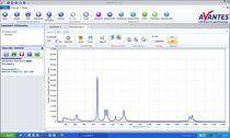Logiciel de contrôle de process / de calibration / pour spectromètres
