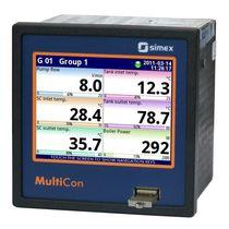 Régulateur de température avec écran tactile / avec afficheur graphique TFT / multivoies / via Ethernet
