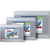 Automate programmable pour montage sur panneau / avec E/S intégrée / RS232 / sur réseau Ethernet