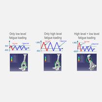 Logiciel FEM / d'analyse de fatigue mécanique par éléments finis