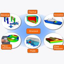 Logiciel analyse par éléments finis / d'analyse hydrodynamique