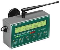 Indicateur de charge / à LED / pour montage sur panneau / pour grue