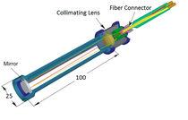 Sonde de gaz / infrarouge / en fibre optique