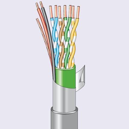 câble électrique d'alimentation / de données / hybride / avec écran en cuivre