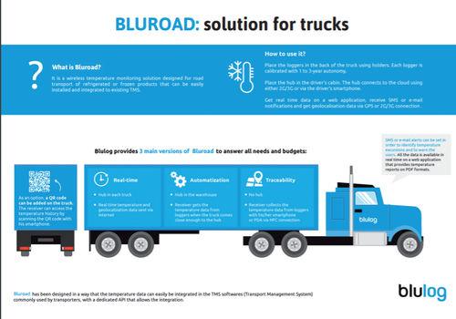 système de surveillance pour camion / de température / d'humidité / de position