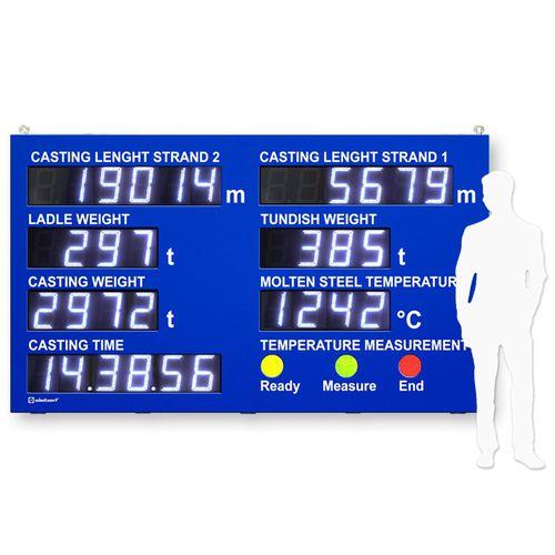Afficheurs à LED / alphanumériques / à matrice de points / numériques XC-Boards® Siebert Industrieelektronik GmbH