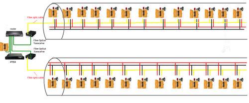 système d'interphone de contrôle d'accès - J&R Technology Ltd