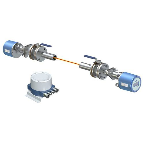 analyseur de gaz - Hangzhou Zetian Technology CO., Ltd