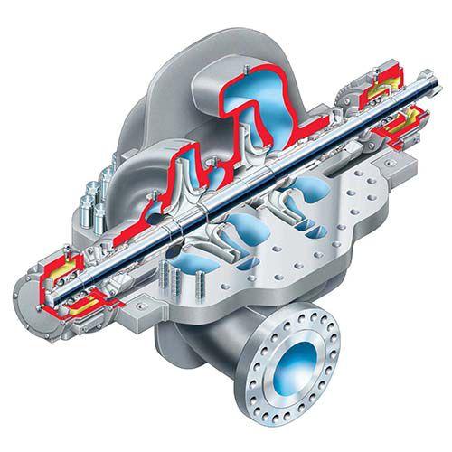 pompe à eau / à huile / pour gaz / à commande hydraulique