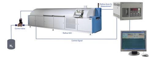 Système de contrôle de surveillance / d'azote / d'oxygène 8500, 9500 Systech Illinois