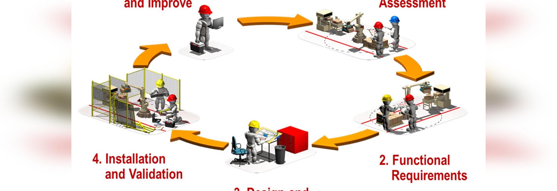 Boîte à outils de sécurité pour des applications de sécurité de machine