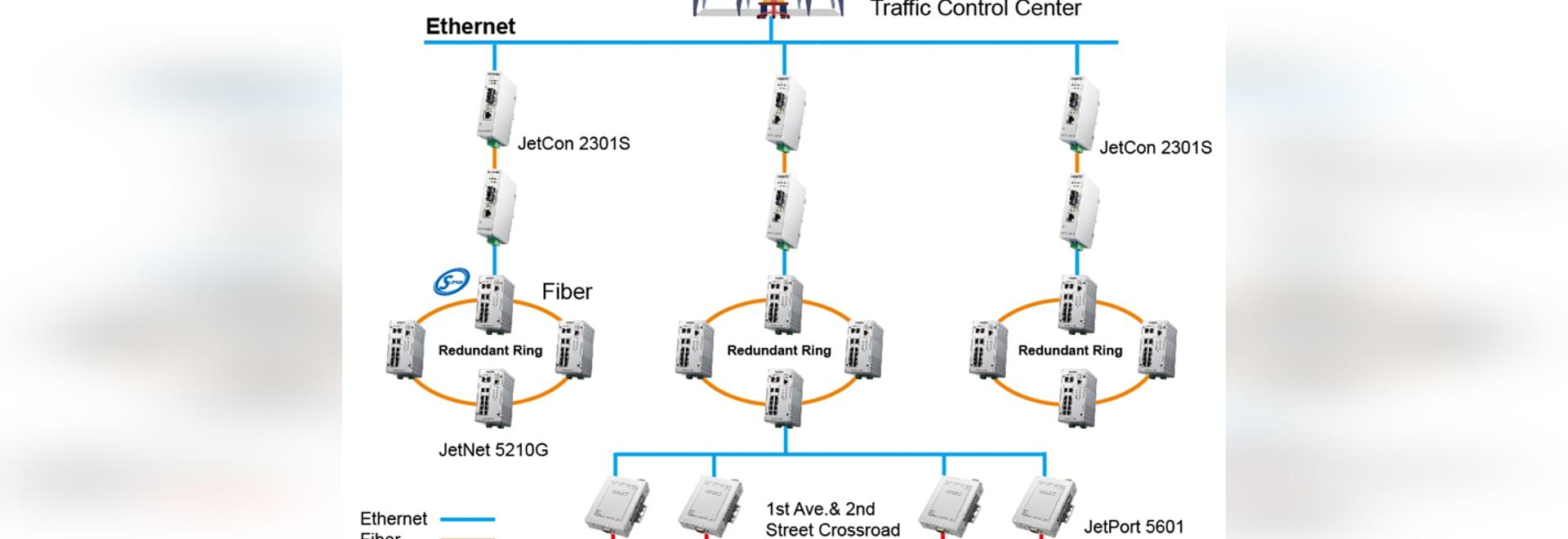 Centre de contrôle de la circulation