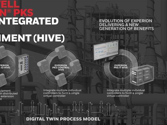 Honeywell présente l'environnement virtuel hautement intégré Experion PKS (HIVE)