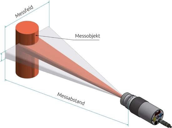Mesure de température sur des objets de petites tailles