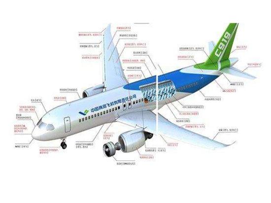 Combien connaissez-vous des applications de laser dans avion du «C919» de la Chine le grand ?