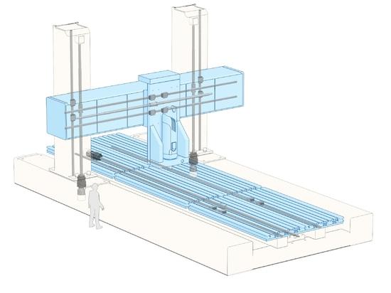 Grande machine de fabrication : Fraiseuse portaile