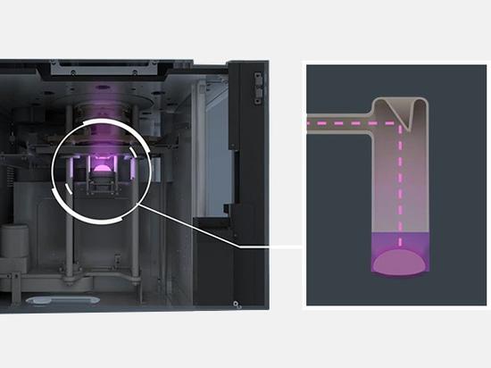 CKIC présente nouvel Ash Fusion Determinator 5E-AF4115