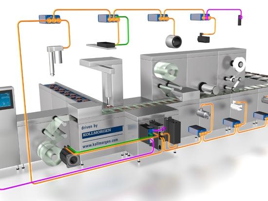Machine décentralisée centralisée par technologie servo de Kollmorgen
