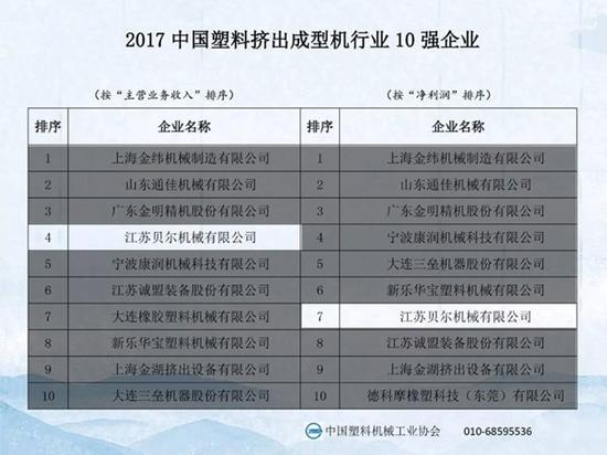Nous avons 4 ans principaux dans l'industrie en plastique 2017 de machines de la Chine