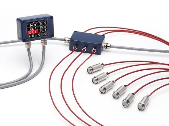 Capteurs de température infrarouges de Calex PyroMiniBus avec 6 le module d'interface principal du canal PM180 Modbus