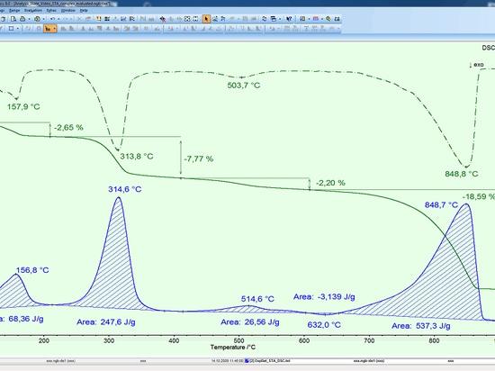 Analyse thermique futée (partie I)