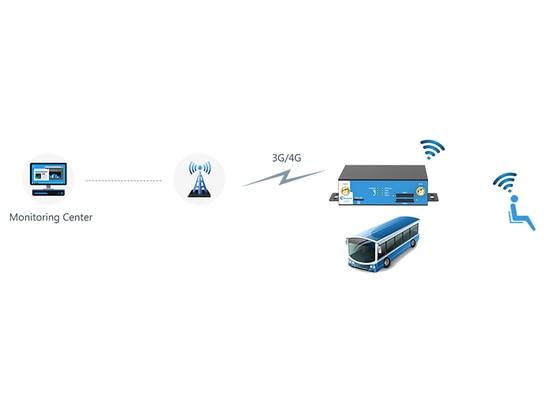 Système intelligent de transport en commun