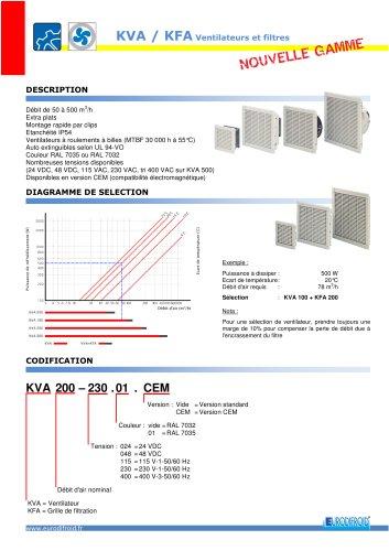 Ventilateurs filtres et tourelles d'extraction KVA / KFA