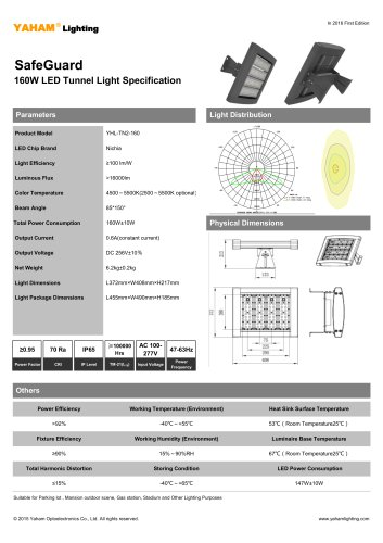 Tunnel Light Specification| SafeGuard 160W LED Tunnel Light Specification