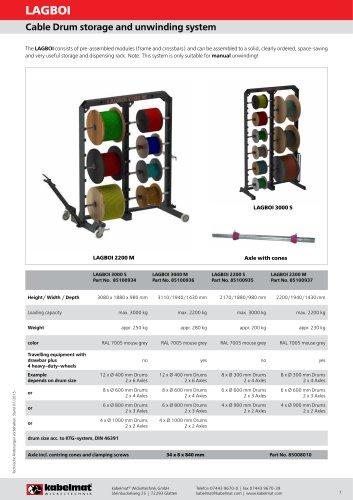 LAGBOI cable shelf