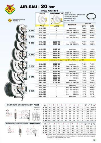 Enrouleurs de tuyau sèrie 530 inox