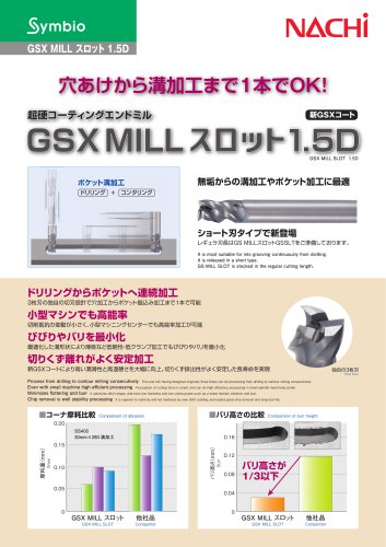 GSX MILL SLOT