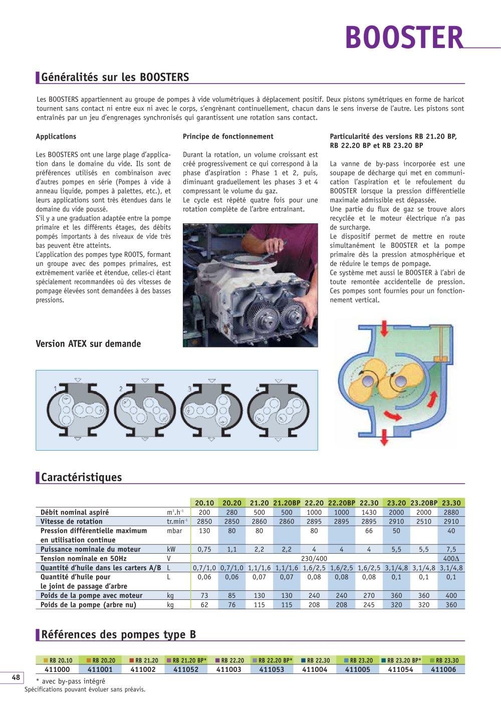Pompe a vide pdf