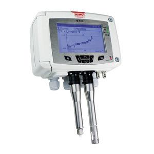 appareil de mesure température / de pression / humidité relative / de concentration de CO2
