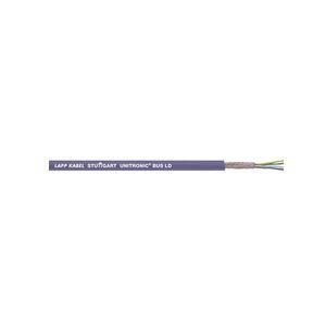 câble électrique RF