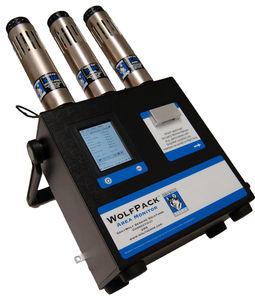 détecteur de composés organiques volatiles / CO / de gaz toxique / H2S