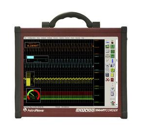 système d'acquisition de données de température / de tension / de vitesse / de couple rotatif