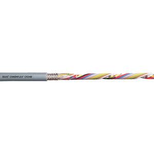 câble électrique de données / résistant à l'huile / à retardateur de flamme / spiralé