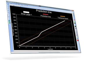 logiciel d'analyse de données