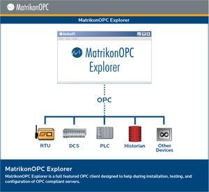 client OPC